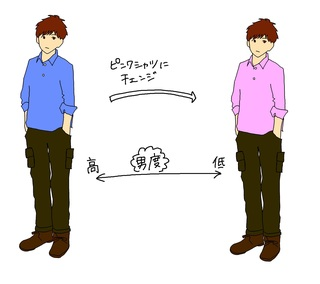 2014.10.17 デニムシャツ←→ピンクシャツ.jpg