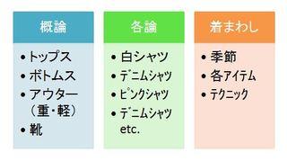 2014.10.28  サイト構成.JPG