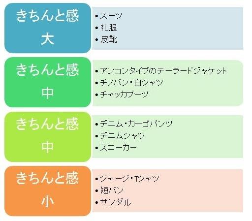 2014.12.12 きちんと感とアイテム.JPG