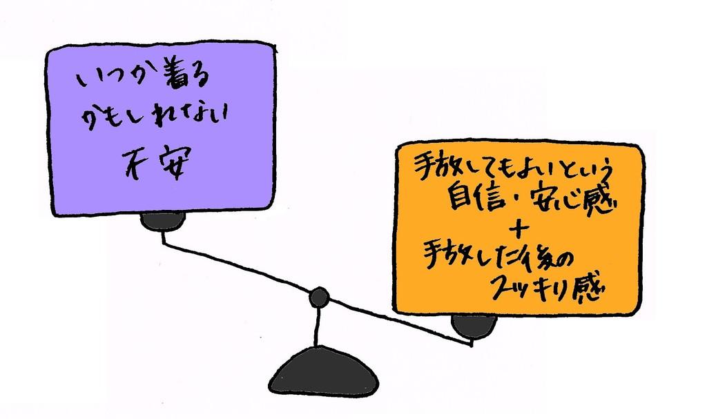 2014.12.26 断捨離:不安<安心感.jpg