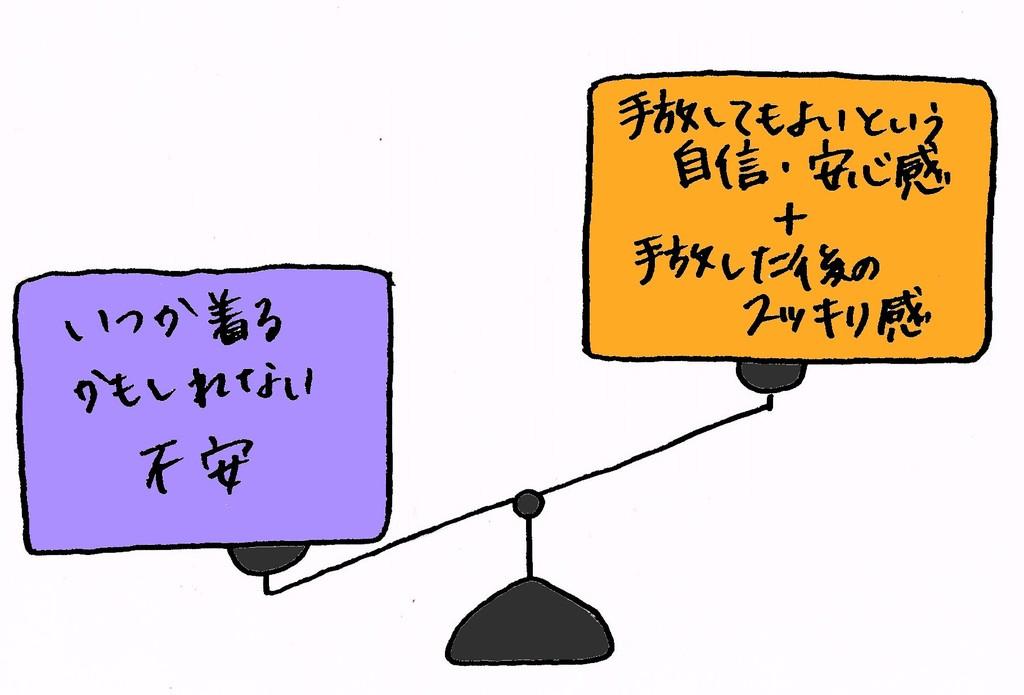 2014.12.26 断捨離:不安>安心感.jpg
