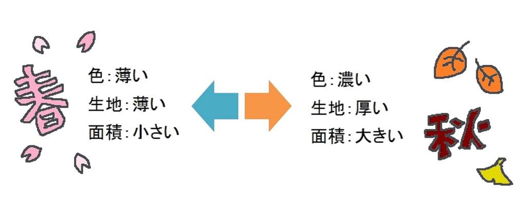 2014.9.29  春秋 重軽シフト.jpg
