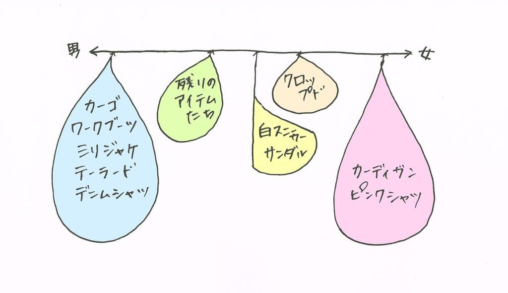 2015.7.2 男度女度 .jpg