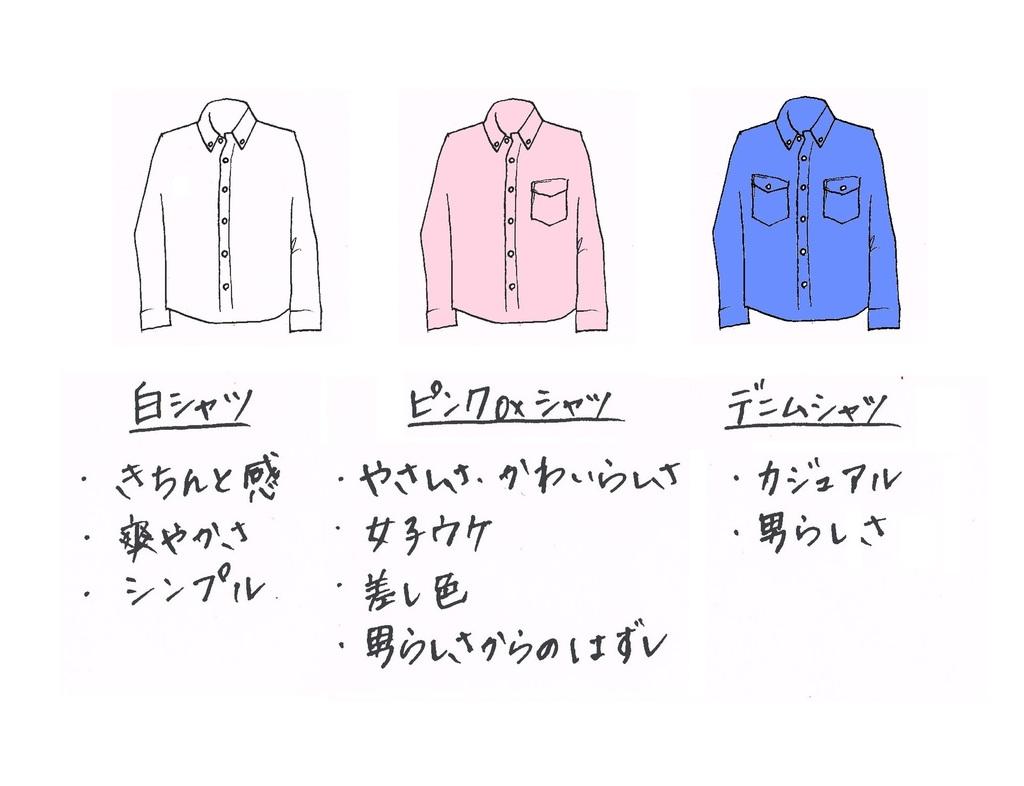 2015 長袖シャツイメージ比較.jpg