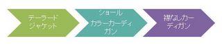ショール矢印2